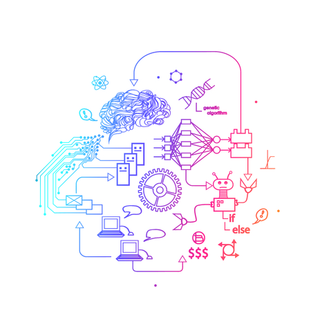 Self-learning intelligent system. Automation processes, modern technology. Concept set in outline style bright gradient. Intelligent systems with artificial neural networks, cyber
