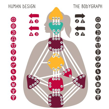Human Design BodyGraph chart. Nine colored energy centers, planets, variables. Hand drawn vector graphic.