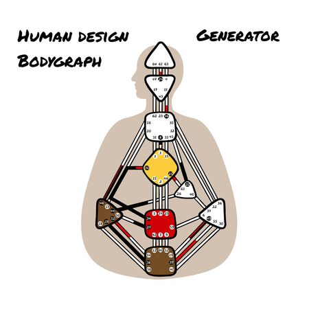 Generator. Human Design BodyGraph. Nine colored energy centers. Hand drawn graphic
