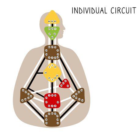 Individual Circuitry. Human Design BodyGraph. Hand drawn bodygraph chart design. Vector illustration Stock Illustratie