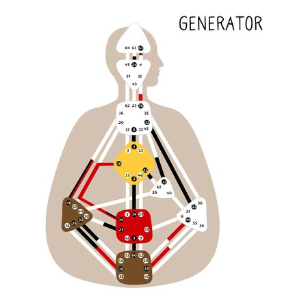 Generator. Human Design BodyGraph. Nine colored energy centers. Hand drawn graphic