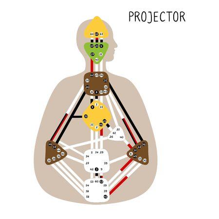 Projector. Human Design BodyGraph. Nine colored energy centers. Vector illustration