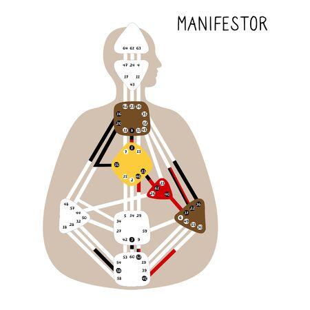 Manifestor. Human Design BodyGraph. Nine colored energy centers. Vector illustration Stock Illustratie