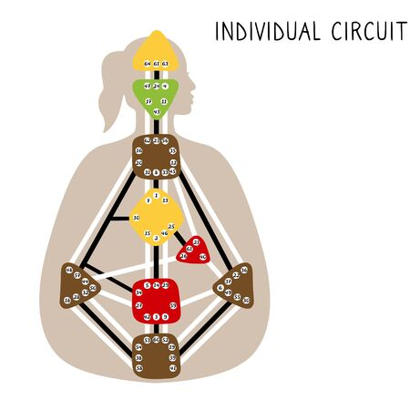 Individual Circuitry. Human Design BodyGraph. Hand drawn bodygraph chart design. Vector illustration