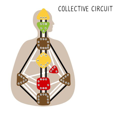 Collective Circuitry. Human Design BodyGraph. Hand drawn bodygraph chart design. Vector illustration