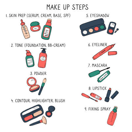 Makeup steps. Cosmetic products for beauty, youth, healthy face. Visage titorials, beauty blogger concept. Cute vector illustration.