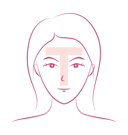 T-Zone area has sebaceous glands than any other location