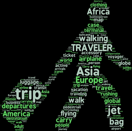 Word cloud pictogram of a man walking with travel bag photo