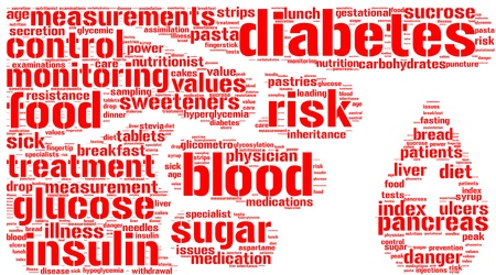 fingertip: diabetes symbol tag cloud red words on a white background