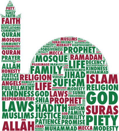 textcloud: islamic mosque vector pictogram tag cloud