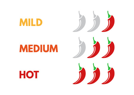 Conjunto de escala de fuerza de pimiento rojo picante. Indicador con posiciones de icono suave, medio y caliente aislado sobre fondo blanco. Verduras picantes, delicioso producto dietético. Ilustración de vector