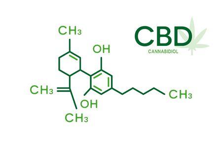 CBD molecular formula. Cannabidiol molecule structure on white background.