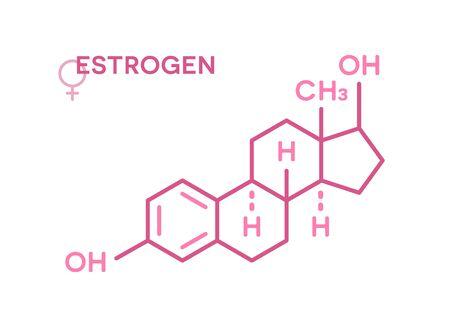 Estrogen hormones molecular formula. Sex hormone symbol