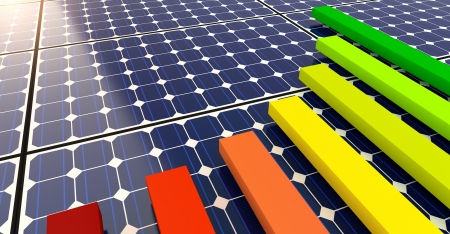 Solar Panels - Bar Graphs