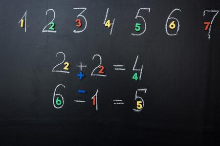 数学の黒板表示計算