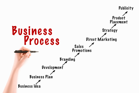 cropped image of woman writing business process inscriptions Imagens