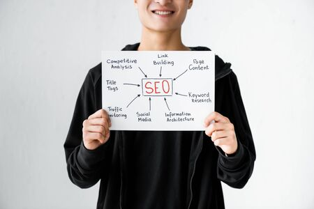 cropped view of seo manager holding paper with concept words of seo