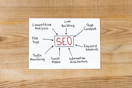 top view of paper with concept words of seo on wooden table