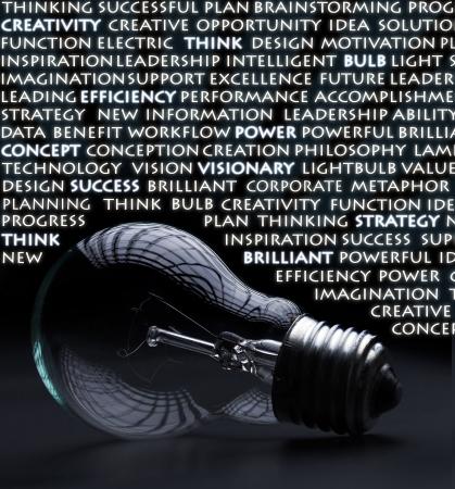Antiguo bombilla incandescente eléctrica con palabras el concepto de ideas y la creatividad