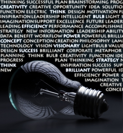 Old incandescent electric bulb with idea and creativity concept words photo