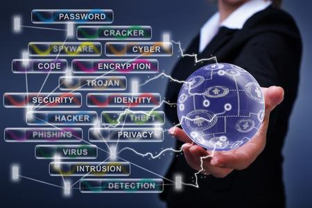 Sociale netwerken, internet en cyber security-concept