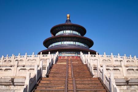 Temple Of Heaven, Beijing,China photo