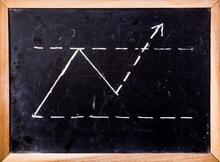 global rates: graph on blackboard