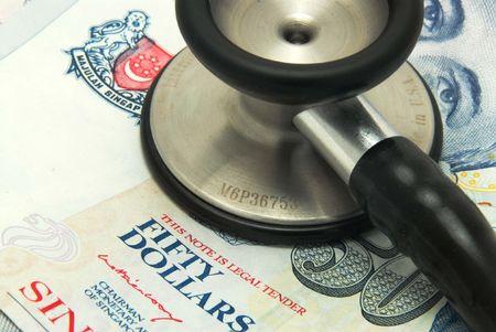 diastolic: Medical Costs