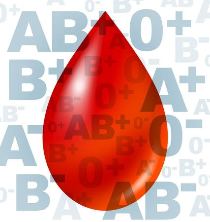 Blood group type medical concept represented by the different donor and recipients of hospital transfusion surgeries  for patients who are in need of the red life saving liquid that flows inside every human body and heart. Stock Photo - 10455164