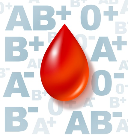 donations: Blood group medical symbol representing the concept of transfusion by compatible donors to recipient patients in different categories ogf groups represented by a single red drop. Stock Photo