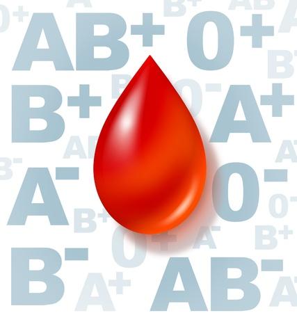 red blood cell: Grupo sangu�neo m�dico s�mbolo que representa el concepto de transfusi�n por donantes compatibles para pacientes receptores en diferentes categor�as ogf grupos representados por una sola gota de color roja.