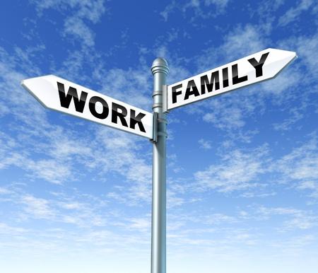 dilema: work family career dilema signpost
