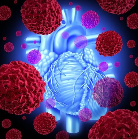 Menselijk hart kanker gezondheidszorg geneeskunde concept met de innerlijke menselijke organen en rode kankercellen vormen van tumoren verspreiden in het lichaam als een kwaadaardige ziekte die chemotherapie of een hartoperatie nodig heeft.