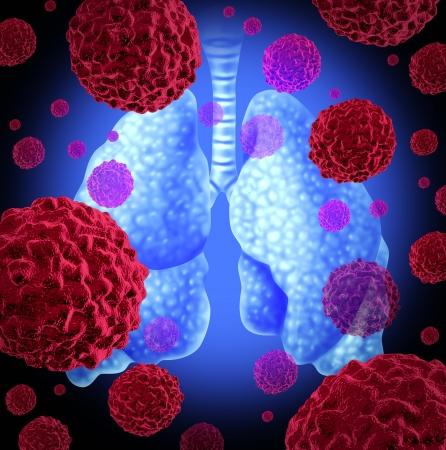 polmone: Umane di cancro del polmone come organo simbolo medico di una malattia tumorale maligna delle cellule rosse del cancro come una crescita cancerosa si diffonde attraverso il sistema respiratorio causati dal fumo e da altri motivi ambientali tossici.