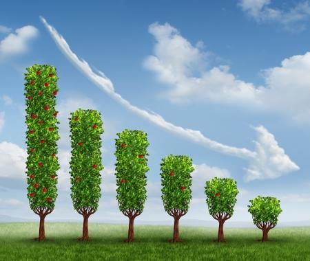 perdidas y ganancias: Disminución de negocios y la reducción de ganancias como un grupo de árboles frutales como un gráfico financiero decreciente de tamaño debido a la pérdida con una flecha apuntando hacia abajo en forma de nube como un concepto de financiación