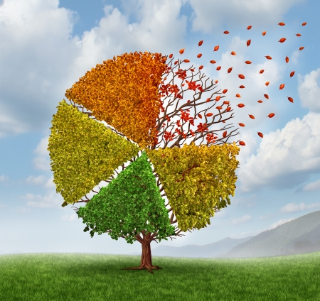 Changing market concept and  losing business pie chart as an aging green tree with leaves turning yellow to red and falling off as a change metaphor for investing conditions as a financial graph chart symbol of economic challenges.