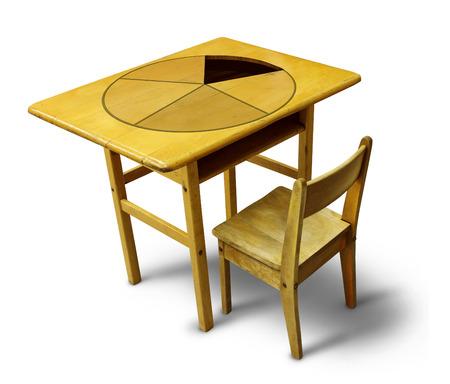 onderwijs: Onderwijs begroting en budgettering voor schoolprogramma's en ontwikkeling van diensten voor kinderen als een houten bureau en stoel voor studenten met een financiële cirkeldiagram uitgehouwen in de meubels met een ontbrekende stuk als een metafoor voor financiën uitdagingen