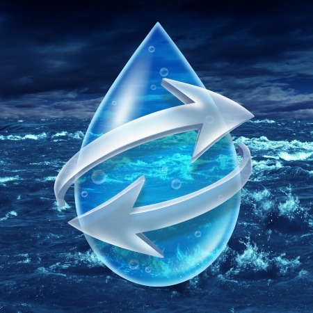 contaminacion del agua: Saneamiento y reciclaje concepto H2o con una gota de agua rodeada con dos flechas en un océano o cuerpo de agua con las olas como una metáfora para beber limpia y purificada, sin el temor de la contaminación tóxica