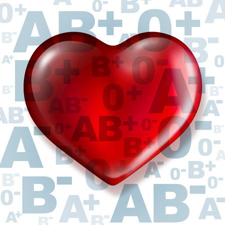 Donating blood and human donation concept as a group of letters as a symbol of blood types with a heart shaped red liquid as a medical metaphor for helping others and being a donor of the gift of life.