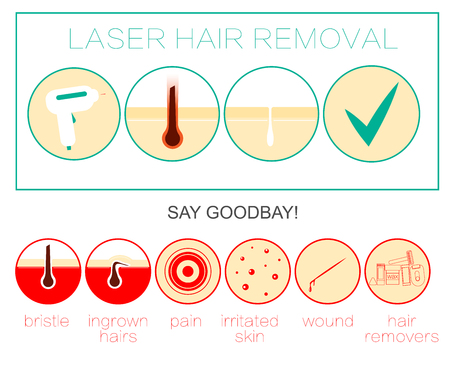 Laser Hair removal icon, Depilation and epilation