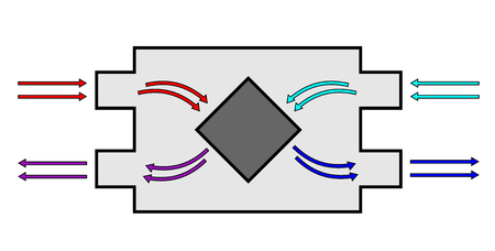 Recuperator scheme. Energy-efficient ventilation with recuperation system.
