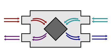 Schéma de récupération. Ventilation économe en énergie avec système de récupération.