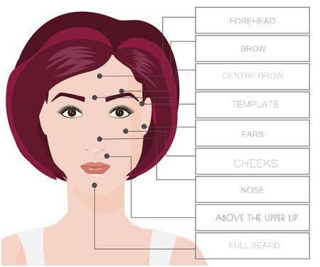 Laser hair removal female. Area Face depilation woman. IPL procedure. Epilation.