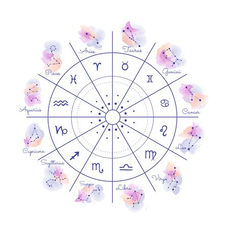 Cycle of changing the signs of the zodiac. Astrological horoscopes. Constellations of the zodiacs.