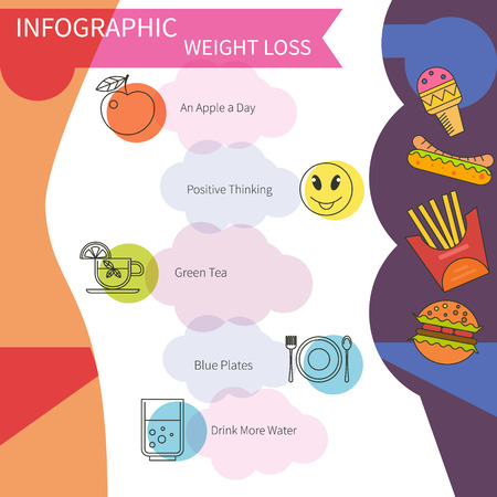 bad diet: Weight Loss infographic template - Overweight, fast food, bad habits and the health, nutrition - the statistics in graphical elements. Diet and visualization concept of lifestyle data