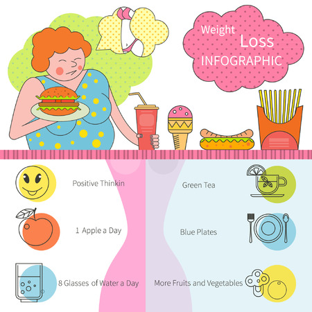 Weight Loss infographics template