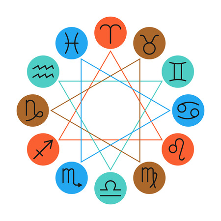 predictions: Zodiac signs icons for horoscopes, predictions
