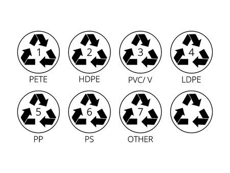 Simboli di riciclaggio per la plastica. Icone piatte, indicazioni per imballaggi di design. Illustrazione vettoriale