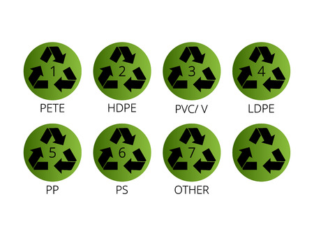 Recycling symbols for plastic. Flat icons, signs for design packaging. Ilustrace