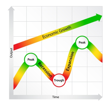 Economic Cycle Diagram Illustration